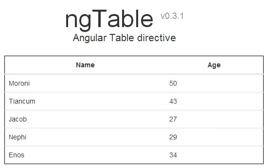 ng-table angular directive