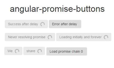 angular-promise-buttons