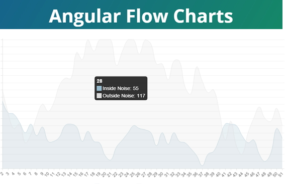 angular-flow-charts