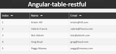 angular-table-restful module